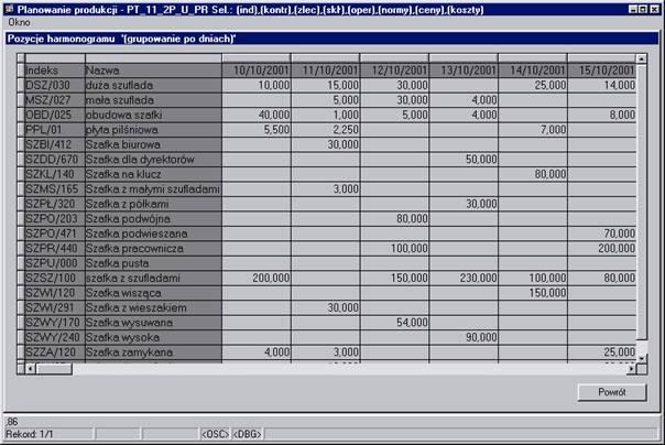Przykład implementacji MPS w systemie informatycznym klasy ERP