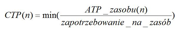 Wzór na CTP