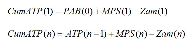 Wzory na skumulowane ATP